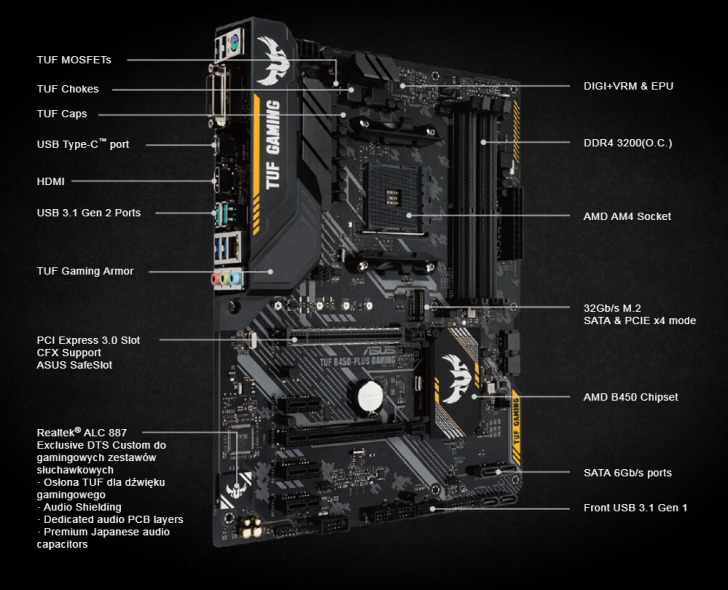 Asus Tuf B450 Plus Gaming Am4 Pic6