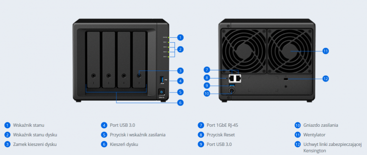 Synology Ds