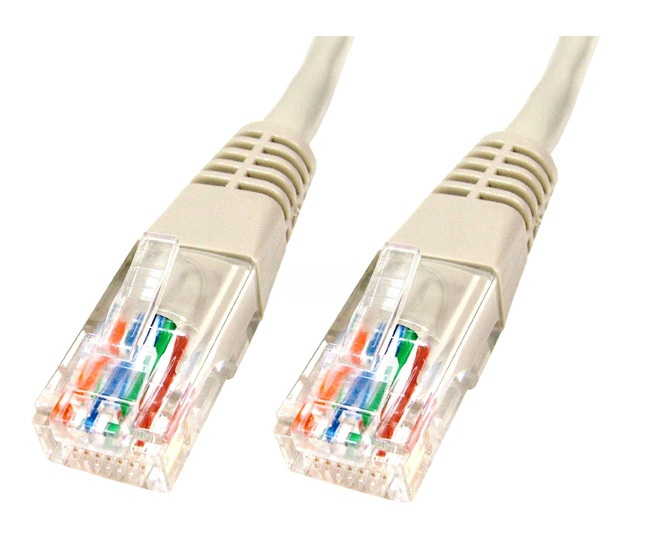 Patch Cable Patchcord kabel